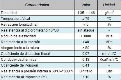 w_caracteristicas_civinil_e